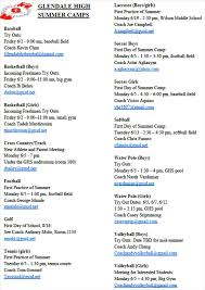 basketball worksheets for high tags basketball worksheets for