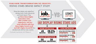 iab annual report 2015