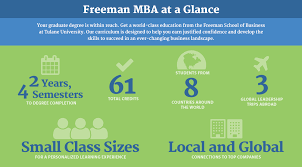 Area Of Interest In Resume For Mba Mba Degree Programs Masters Of Business Administration New