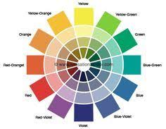 paint color wheel chart good living a creative life color and the