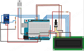 iot data logger using arduino and esp8266 wifi module
