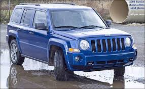 jeep patriot reviews 2009 2009 jeep patriot test drive