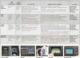 lexus vs audi vs bmw vwvortex com 1999 c u0026d audi a8 4 2 vs bmw 740il vs jag vanden