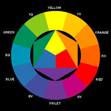 differences between prang cmyk and munsell color systems color