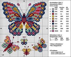 adrenaline molecule cross stitch pattern stuff to buy
