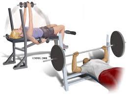 Pain In Shoulder When Bench Pressing Weightlifter U0027s Shoulder Eorthopod Com