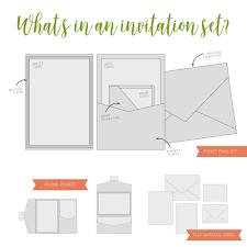 when do i send wedding invitations pricing for wedding invitations u0026 accessories noted design