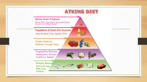 are fad diets healthy atkins diet what is the atkins diet the