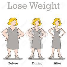 5 yoga asanas to reduce stubborn belly fat fast nlitn nlitn