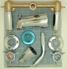grohe alira kitchen faucet grohe alira kitchen faucet parts kenneth shull