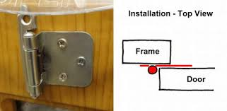 how to install overlay cabinet hinges homeowner s guide to cabinet hinges today s homeowner page 4