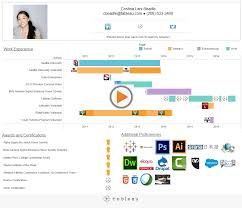 Marissa Mayer Resume How To Create An Interactive Resume In Tableau Tableau Public