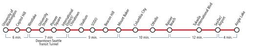 light rail map seattle link light rail light rail sound transit