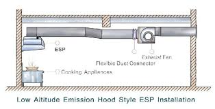 home kitchen exhaust system design best kitchen exhaust hood design elegant commercial systems plan