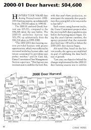 Wmu Map Harvest2000d Jpg