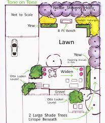 Backyard Plans Backyard Landscape Plans