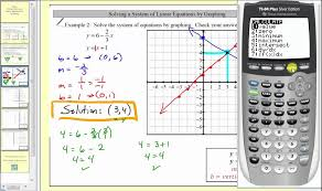 solving systems of linear equations by graphing part 1 l12 1a