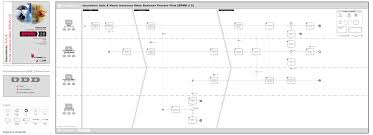opsdog com releases business process mapping templates to
