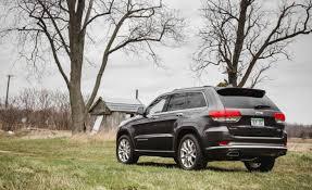 jeep grand hemi price 2017 jeep grand review srt hemi price us suv reviews