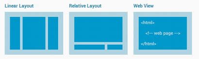 que es linear layout interface usuario android layouts linearlayout relativelayout