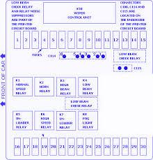bmw e30 fuse box diagram bmw 325 injection 1992 fuse box block circuit breaker diagram