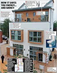 eco friendly house plans spectacular design eco friendly house plans kerala 15 open plan