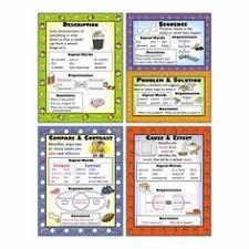 reading food labels worksheet reading worksheets worksheets and