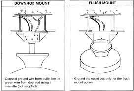 How To Install A Flush Mount Ceiling Light How To Install A Flush Mount Ceiling Light Best Accessories Home