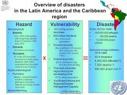 bureau de coordination des affaires humanitaires un ocha bureau de coordination des affaires humanitaires des