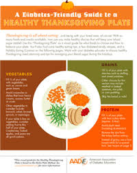 a happy healthy thanksgiving tips for diabetic patients