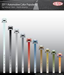 nissan of greenville what u0027s your color
