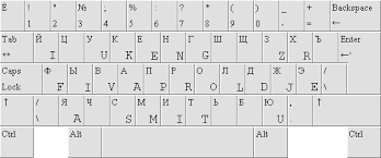 keyboard layout manager free download windows 7 ruskey mapping the russian keyboard layout into the latin alphabets