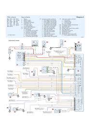 renault zoe wiring diagram renault wiring diagrams instruction
