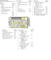 opel astra f fuse box wiring diagram simonand
