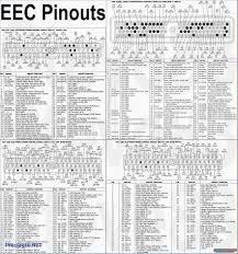 ford eec iv wiring diagram eec iv sensors u2022 wiring diagrams j