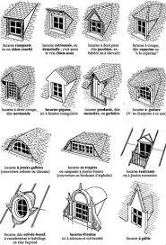 What Is A Dormer Extension Best 25 Roof Window Ideas On Pinterest Skylight Bedroom Attic