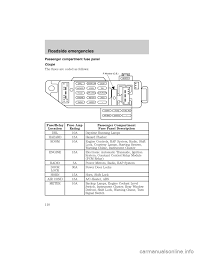 fuses ford escort 2000 6 g owners manual