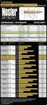308 winchester 175 grain load data reloading pinterest