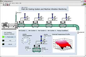 10 reasons to add labview to your plc national instruments