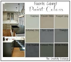 Paint Color Ideas For Kitchen With Oak Cabinets Colors To Paint Kitchen Cabinets Kitchen Paint Colors With Oak