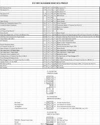 www ka t org u2022 view topic ecu pinout database