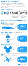Mega Millions Payout Table Powerball Sales Soar As Jackpot Reaches 900 Million