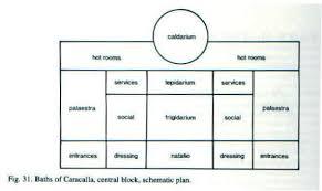 baths of caracalla floor plan building plan