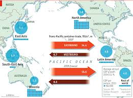 the pacific age