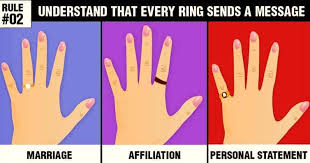 ring meaning how the rings you wear influence your trend crown