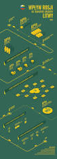 best 25 road transport ideas on pinterest lamborghini aventador
