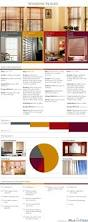advantages u0026 disadvantages of window blinds an infographic