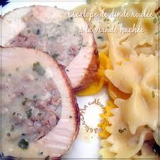 recette de cuisine escalope de dinde escalope de dinde farcie a la viande hachee recettes faciles