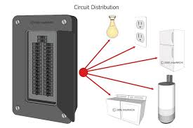 electricity 101 understanding the service panel internachi
