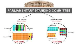 Committee by Parliamentary Standing Committee Indian Polity Youtube